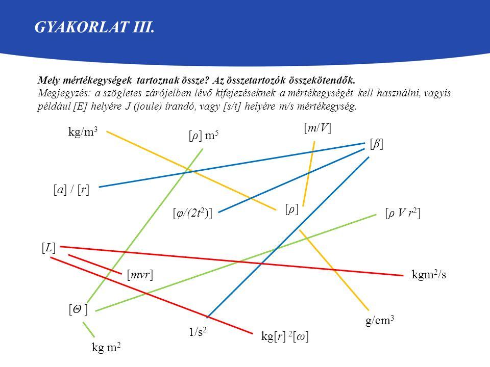 Gyakorlat III. [m/V] kg/m3 [ρ] m5 [β] [a] / [r] [ρ] [φ/(2t2)] [ρ V r2]